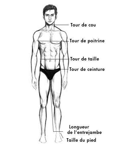 Mesures - Guide des tailles homme